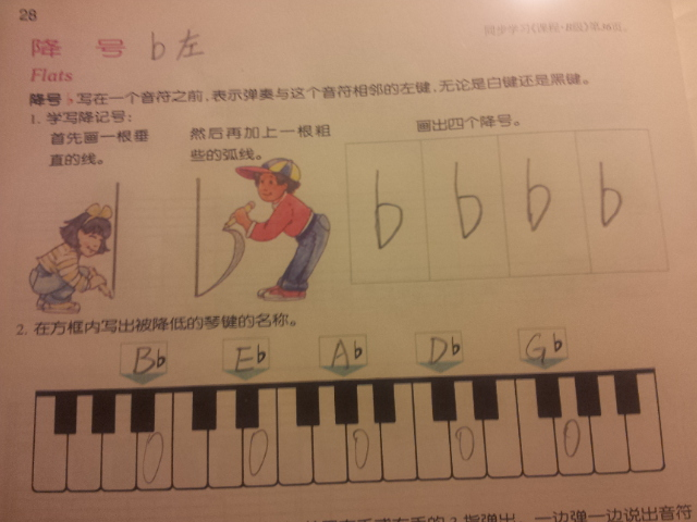 玻璃之情钢琴简谱