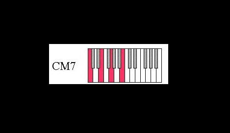 几个钢琴谱上的符号