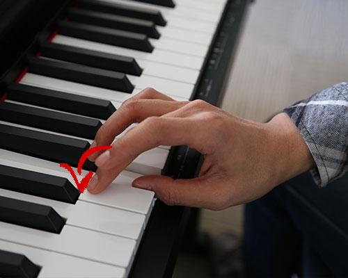 钢琴指法该怎样分配?图片